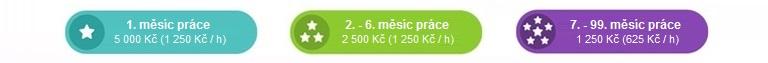 Zboží.cz - Srovnání cen, které s efektivní správou vyhrajete! 2