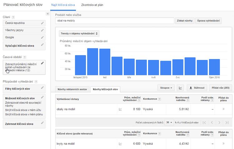Analýza klíčových slov placená - Google AdWords