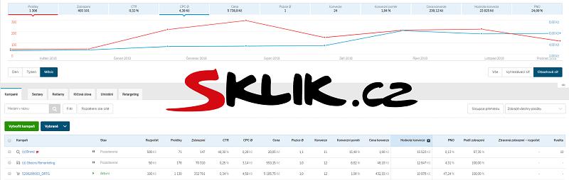 Sklik (Seznam) - PPC reklamy v síti Seznamu, které na sebe vydělávají! 23