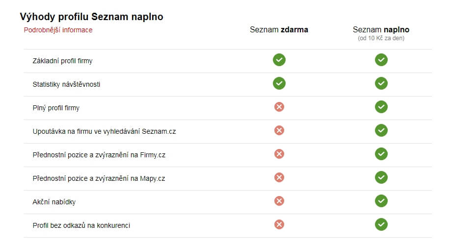 Firmy.cz - Výhody profilu Seznam naplno