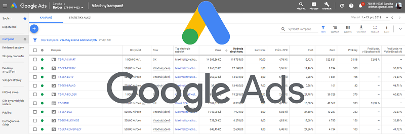 Efektivní správa PPC kampaní pro Google (AdWords) a Seznam (Sklik). 1