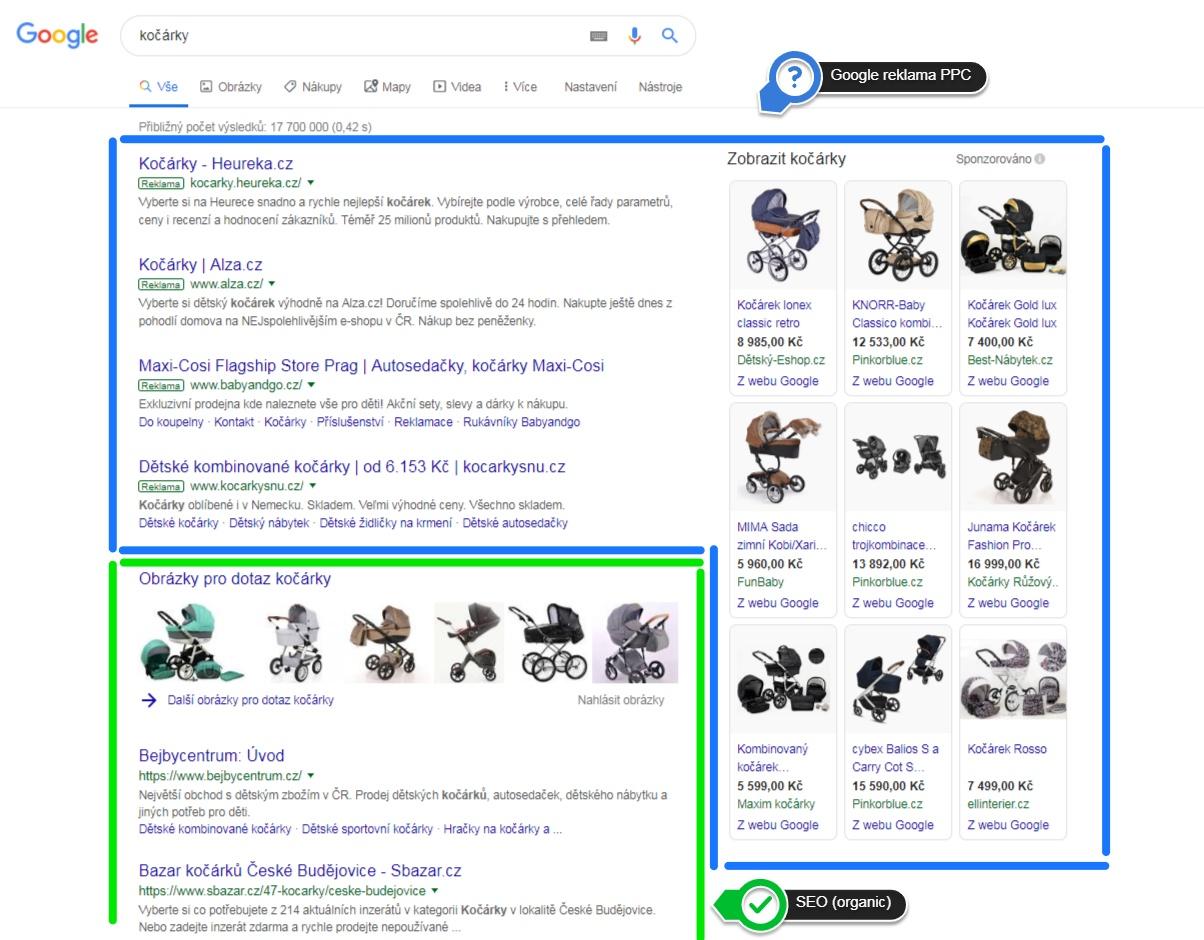 Google reklama (Google Ads)