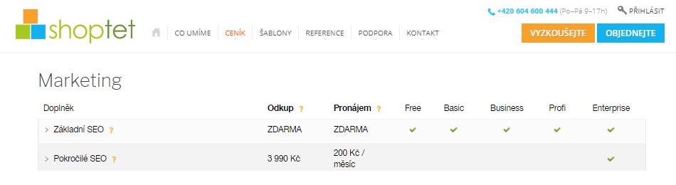 Shoptet SEO - Ceník pro základní a pokročilé SEO