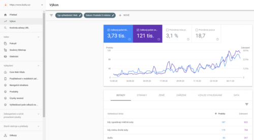 blog-google-search-console-dudlu